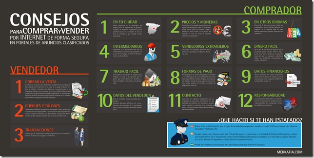 Infografía compraventa segura